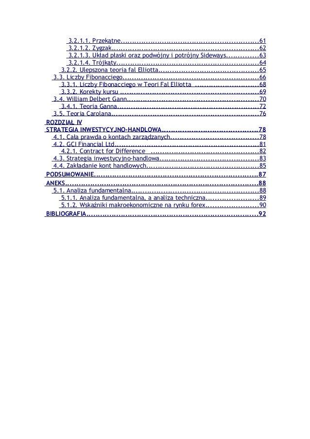 Charts oscylator forex stochastyczny
