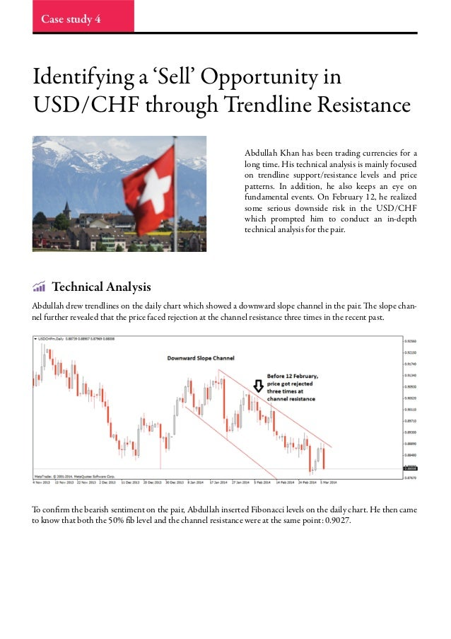 A Forex Case Study for 2015 | Online Trading Academy