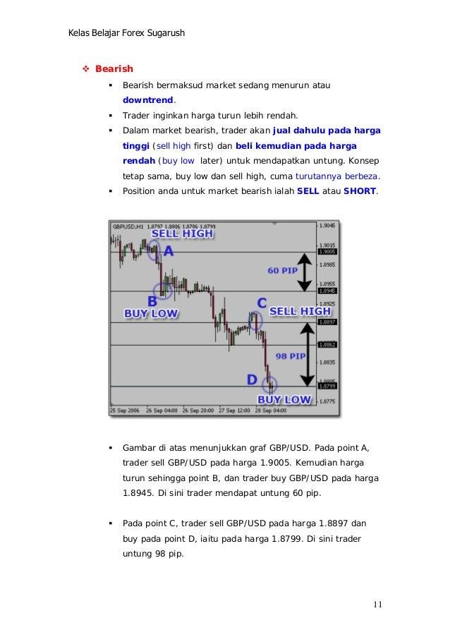 Resiko Leverage Tinggi Dalam Trading Forex - Artikel Forex