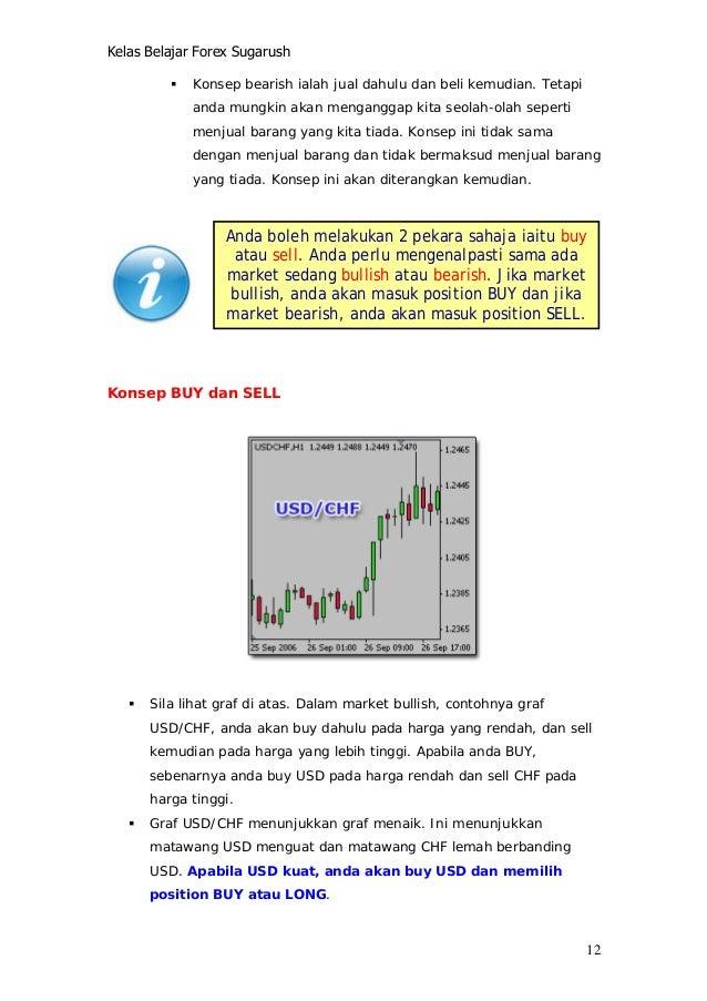 Mudah! 5 Cara Analisa Teknikal Forex Untuk Maksimalkan Profit