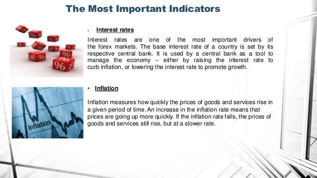 Forex most important economic indicators