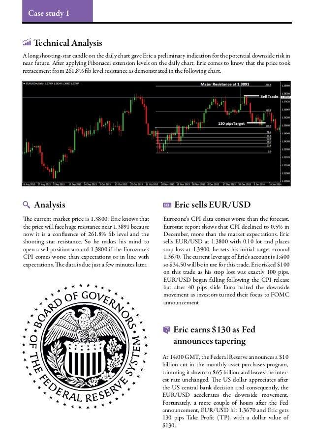 Forex trading signals info login khan