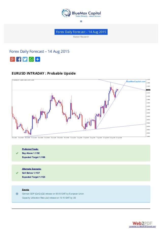 Forex forecast app