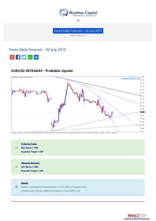 Forex market mechanism ppt