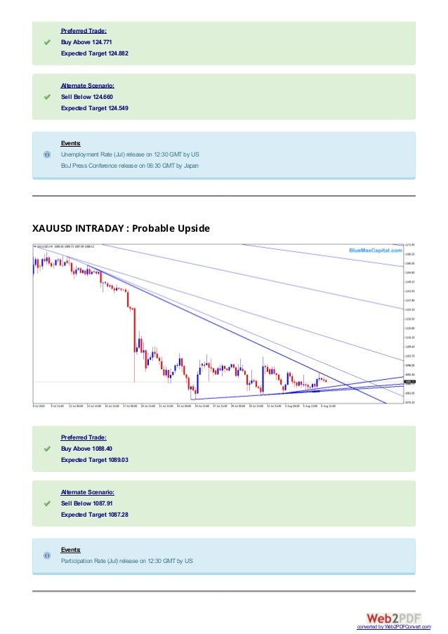 Forex predictions 2015