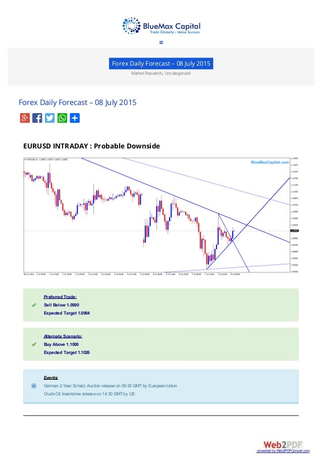 Daily forex predictions