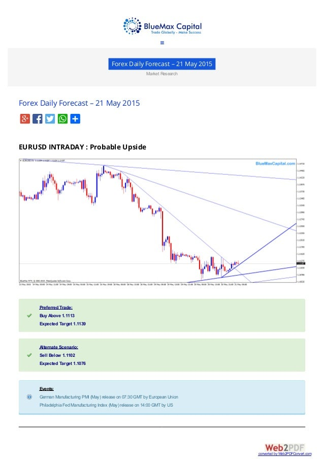 Easy forex daily outlook