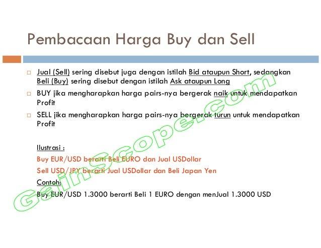Pembacaan Harga Buy dan Sell Jual (Sell) sering disebut juga dengan istilah Bid ataupun Short, sedangkan Beli (Buy) sering...