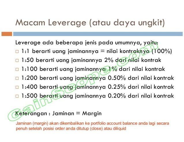 Macam Leverage (atau daya ungkit) Leverage ada beberapa jenis pada umumnya, yaitu: 1:1 berarti uang jaminannya = nilai kon...
