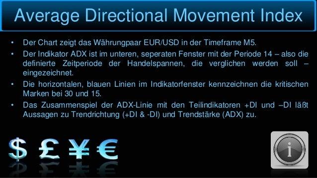 Average Directional Movement Index • Der Chart zeigt das Währungpaar EUR/USD in der Timeframe M5. • Der Indikator ADX ist ...
