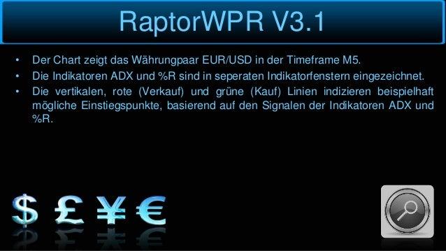 RaptorWPR V3.1 • Der Chart zeigt das Währungpaar EUR/USD in der Timeframe M5. • Die Indikatoren ADX und %R sind in seperat...
