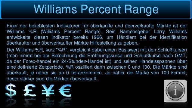 Williams Percent Range Einer der beliebtesten Indikatoren für überkaufte und überverkaufte Märkte ist der Williams %R (Wil...
