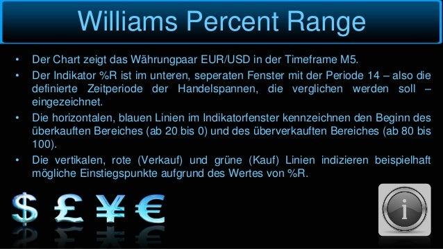 Williams Percent Range • Der Chart zeigt das Währungpaar EUR/USD in der Timeframe M5. • Der Indikator %R ist im unteren, s...