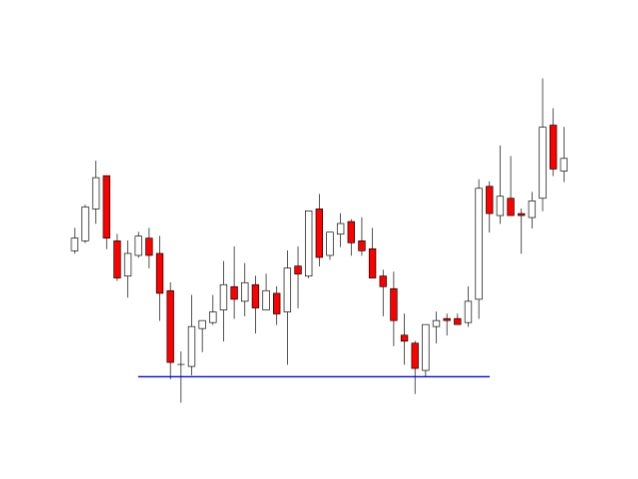 Forex lesson 2 : forex analysis for beginners