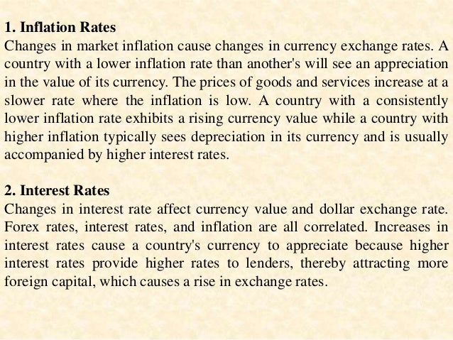 Forex country interest rates