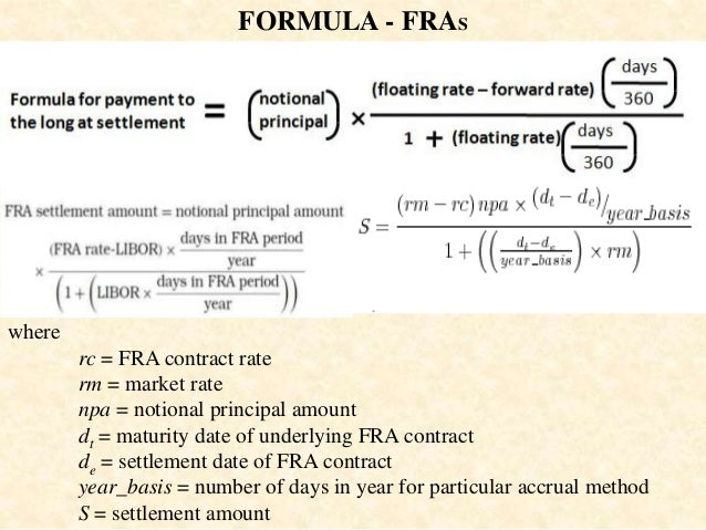 Forex forward formula
