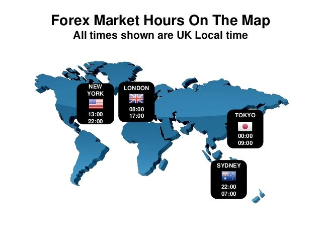 Forex official time