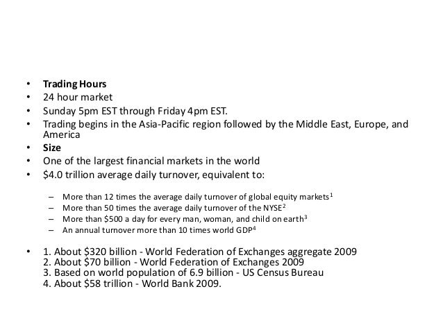 Forex market overview 2012