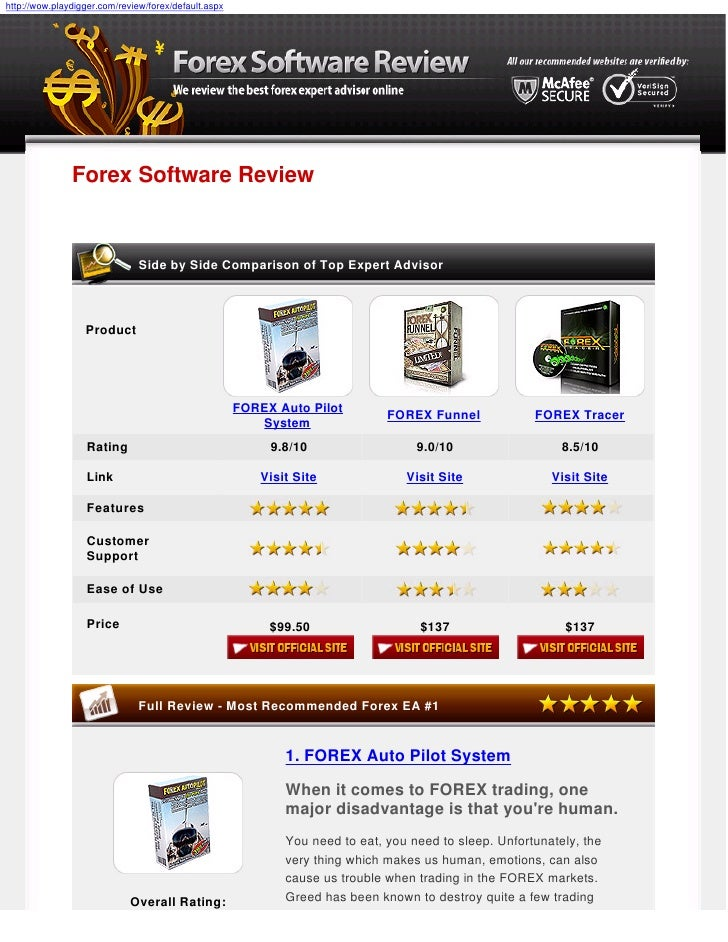 Hamilton forex software reviews