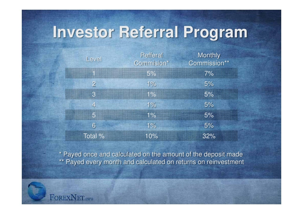 Private forex investment club
