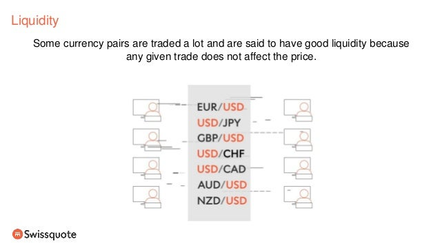 Learn To Trade Forex 1 The Forex Market Swissquote -