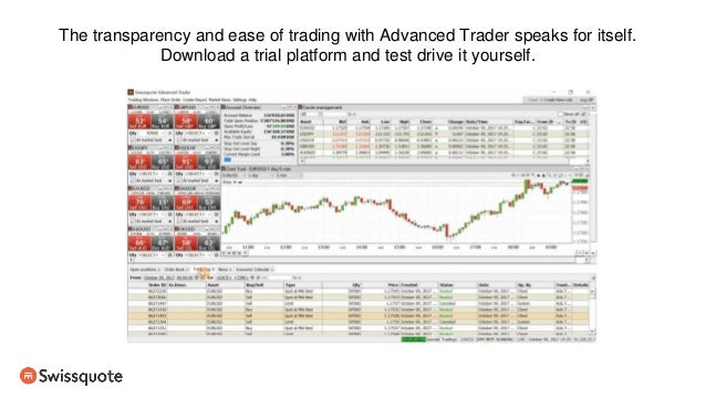 Learn To Trade Forex 19 Introduction To Advanced Trader Swissquo