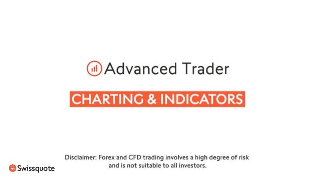 Learn To Trade Forex 20 Advanced Trader Charting Indicators -
