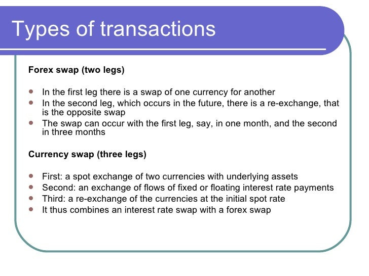 Forex swaps explained