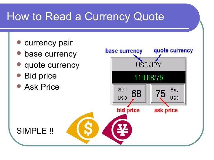 Currency quotes forex исторические уровни форекс