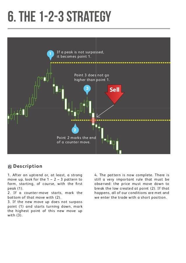 News trading forex secrets