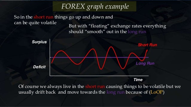 Ppp forex