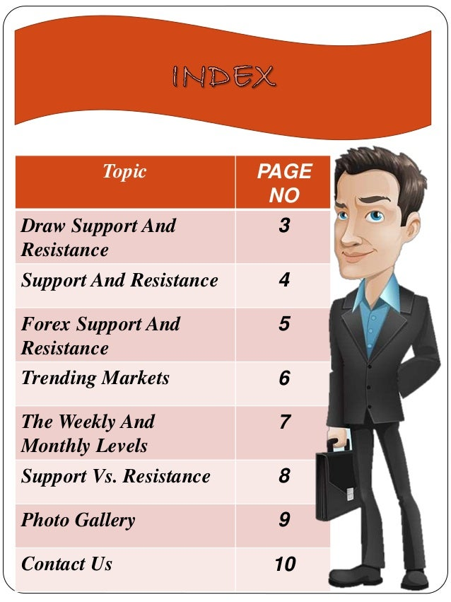 Forex support and resistance