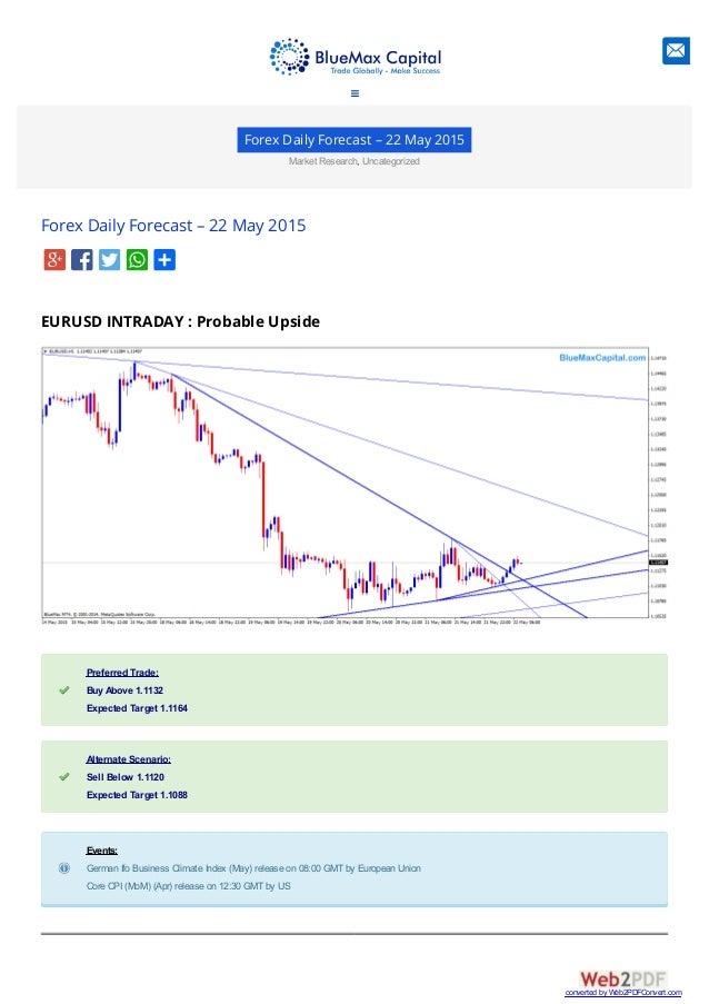 Blu capital forex