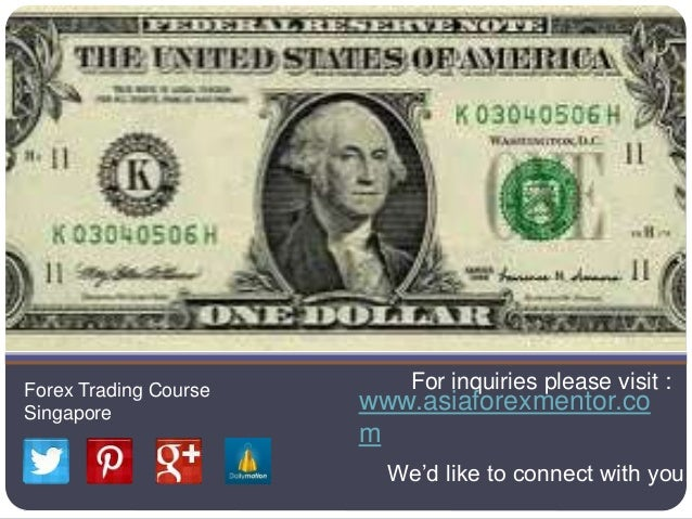 AFM Proprietary Forex Trading Course | ECG
