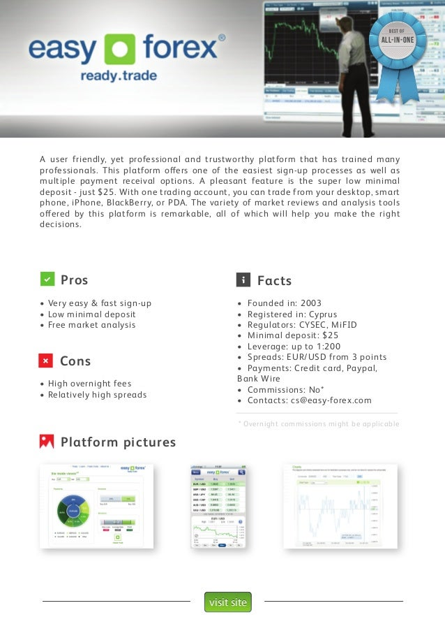 Publicbank forex