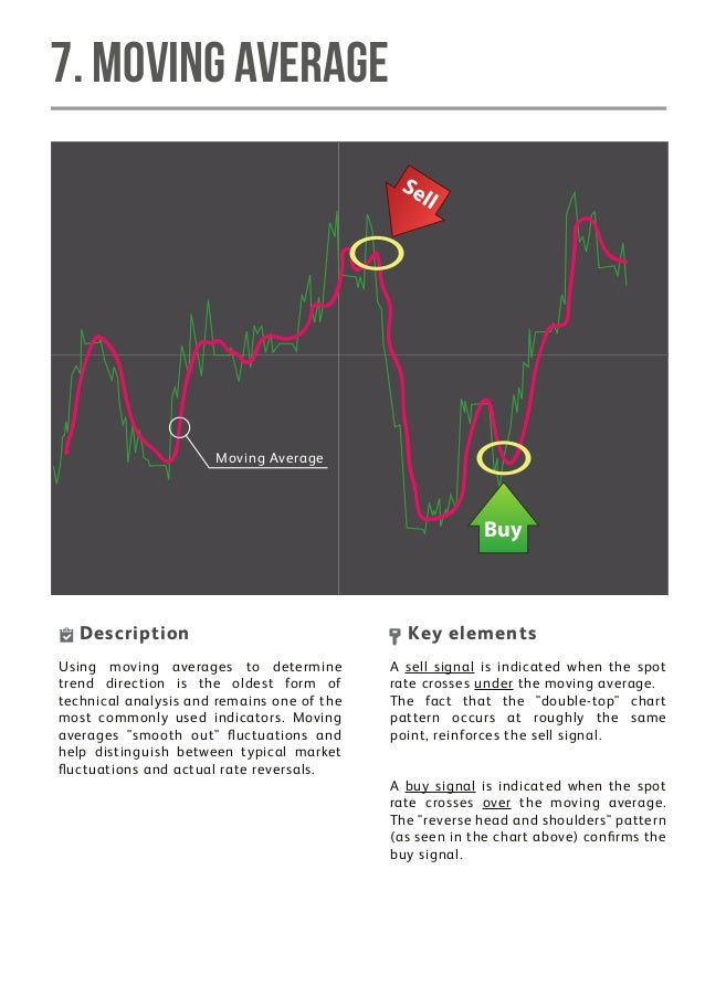 Technical Analysis Power Tools For Active Investors Pdf Unlimited -
