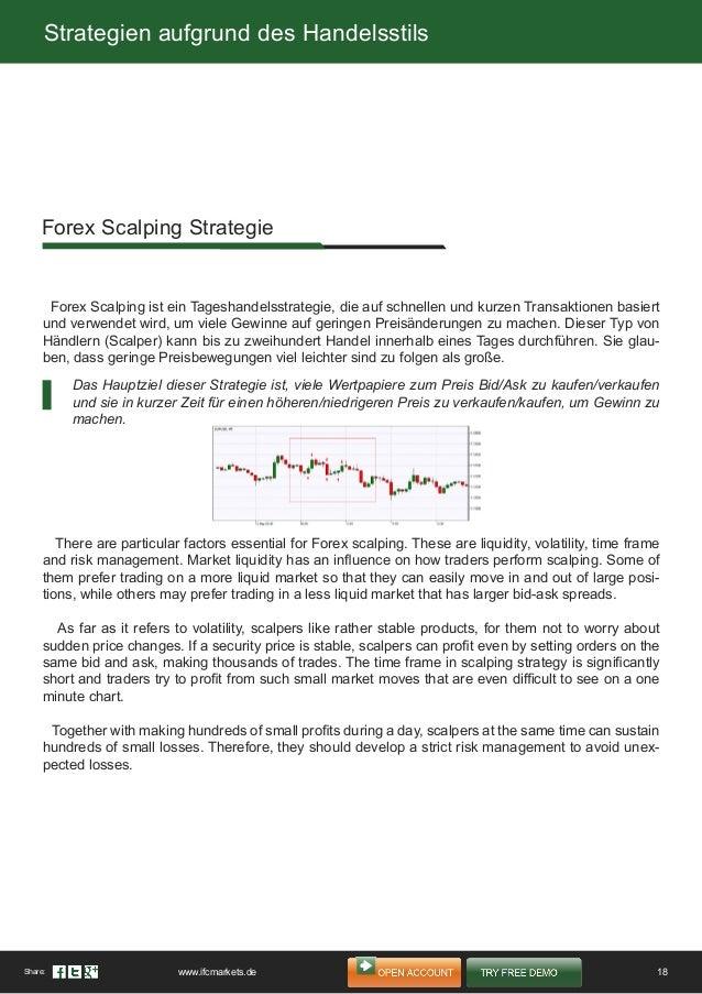Forex Trading Strategien