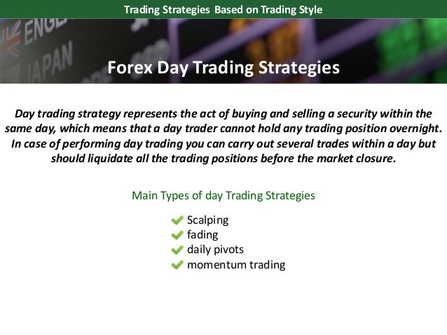 1 day forex strategy