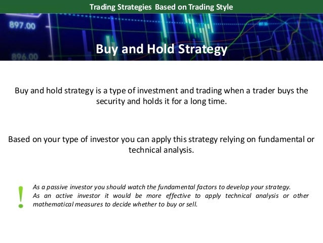 Forex Trading!    Strategies -