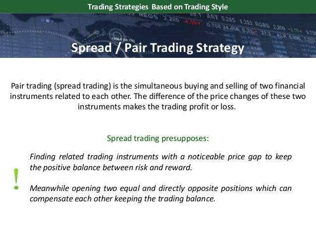 Swing trading options com forex trading strategy html 304