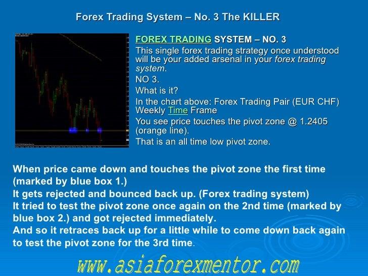 Forex killer strategy pdf