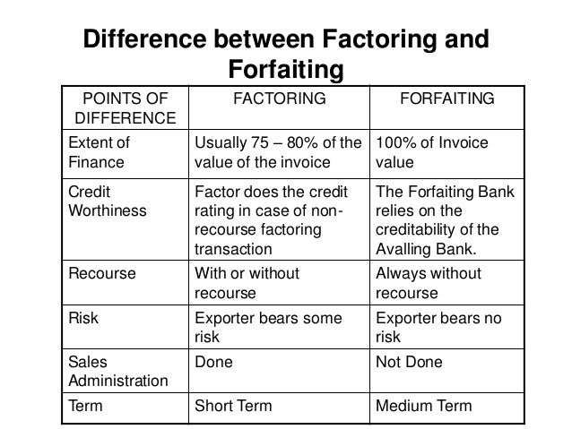 Difference Between Bill Discounting and Factoring