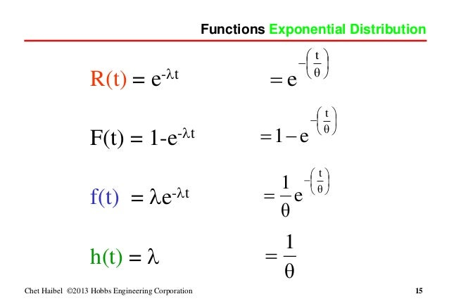 cdf and pdf of exponential distribution