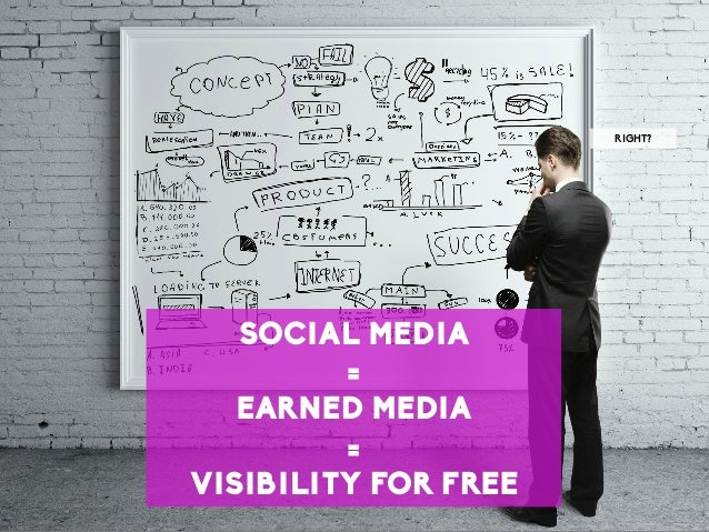 11 LaMercatique SOCIAL MEDIA = EARNED MEDIA = VISIBILITY FOR FREE RIGHT?