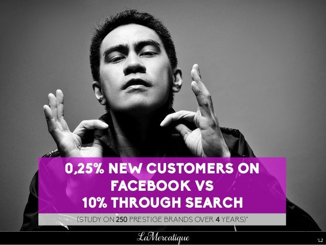 65 LaMercatique 0,25% NEW CUSTOMERS ON FACEBOOK VS 10% THROUGH SEARCH (STUDY ON 250 PRESTIGE BRANDS OVER 4 YEARS)* *L2