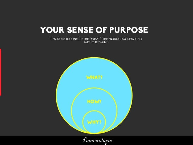 "85 LaMercatique WHY? HOW? WHAT? YOUR SENSE OF PURPOSE TIPS: DO NOT CONFUSE THE ""WHAT"" (THE PRODUCTS & SERVICES) WITH THE ""..."