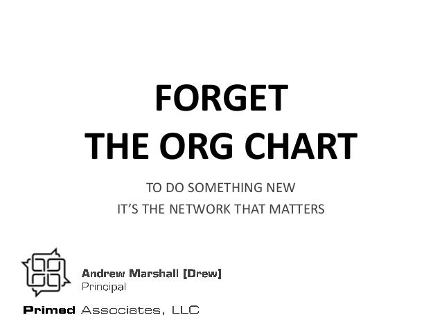 FORGET THE ORG CHART TO DO SOMETHING NEW IT'S THE NETWORK THAT MATTERS