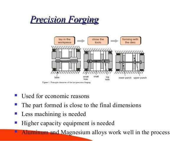 12 precision forgingprecision forging