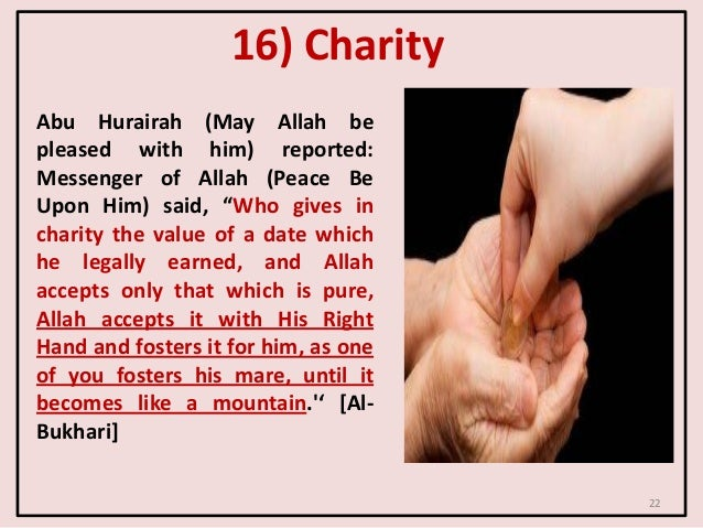 """16) Charity Abu Hurairah (May Allah be pleased with him) reported: Messenger of Allah (Peace Be Upon Him) said, """"Who gives..."""