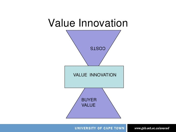 value innovation Three-steps-value-innovation-opportunities i can do it in my sleep four years at  wharton, two at columbia business school, and a few more in.